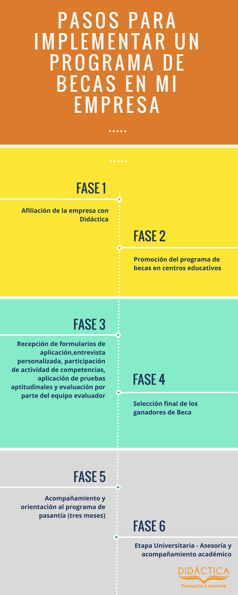 test - An Infographic from Didáctica S.R.L.